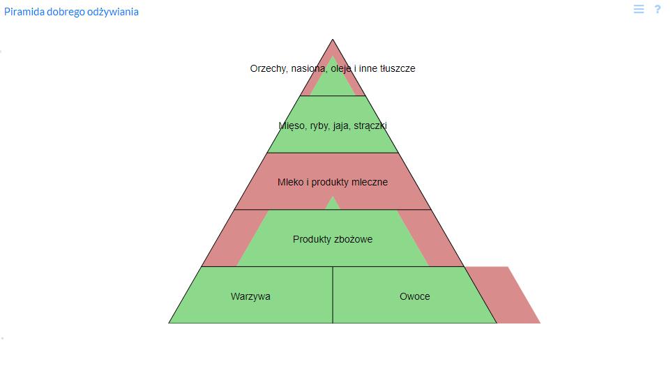 piramida 2 2 - Piramida Dobrego Odżywiania w Programie DrDietman - czym jest i do czego służy?